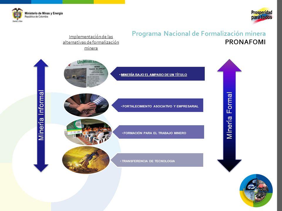 Programa Nacional de Formalización minera PRONAFOMI MINERÍA BAJO EL AMPARO DE UN TÍTULO Implementación de las alternativas de formalización minera Min