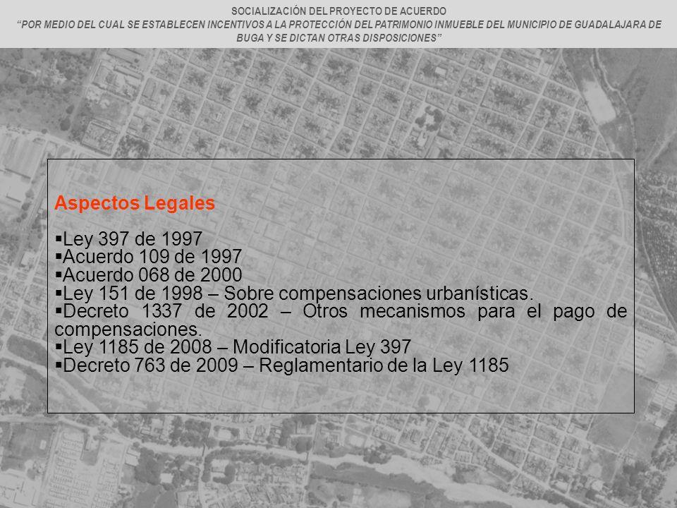 Aspectos Legales Ley 397 de 1997 Acuerdo 109 de 1997 Acuerdo 068 de 2000 Ley 151 de 1998 – Sobre compensaciones urbanísticas. Decreto 1337 de 2002 – O