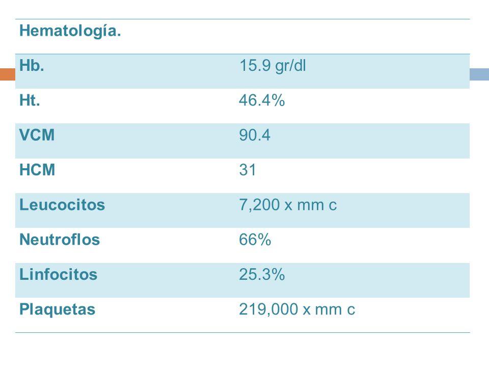 Hematología. Hb.15.9 gr/dl Ht.46.4% VCM90.4 HCM31 Leucocitos7,200 x mm c Neutroflos66% Linfocitos25.3% Plaquetas219,000 x mm c