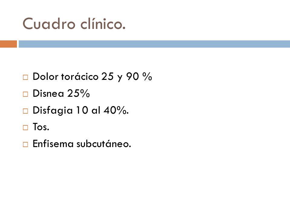 Cuadro clínico. Dolor torácico 25 y 90 % Disnea 25% Disfagia 10 al 40%. Tos. Enfisema subcutáneo.