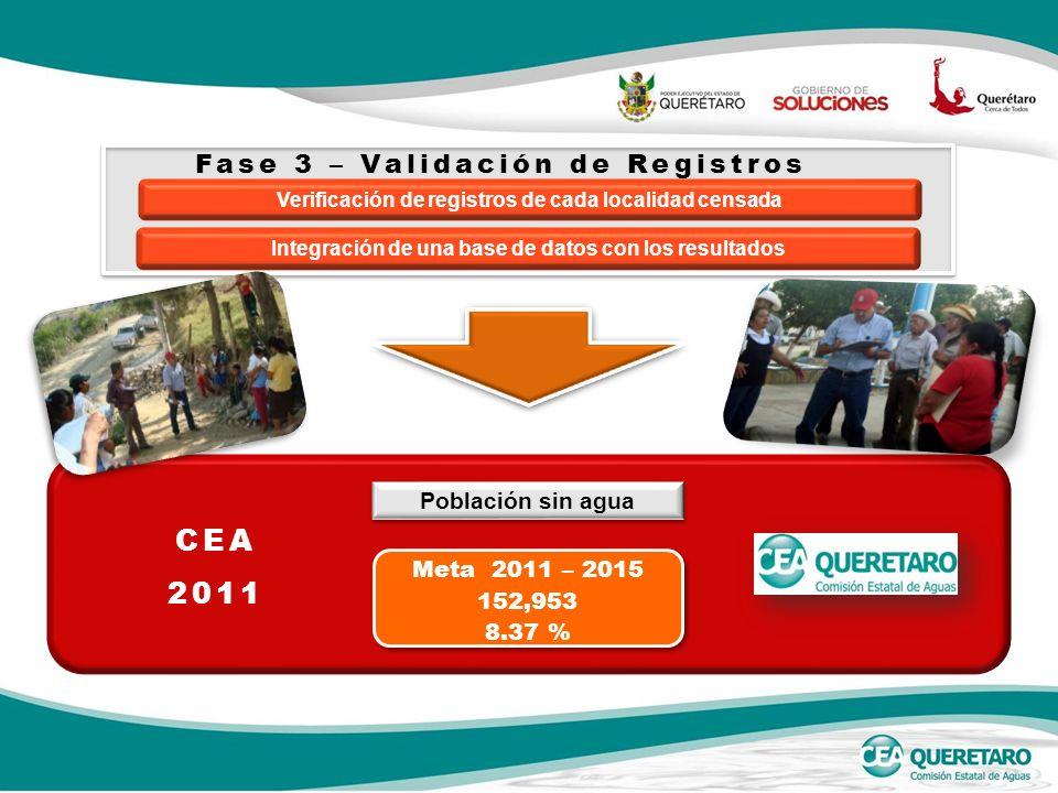 Fase 3 – Validación de Registros Verificación de registros de cada localidad censada Integración de una base de datos con los resultados CEA 2011 Población sin agua Meta 2011 – 2015 152,953 8.37 % Meta 2011 – 2015 152,953 8.37 %