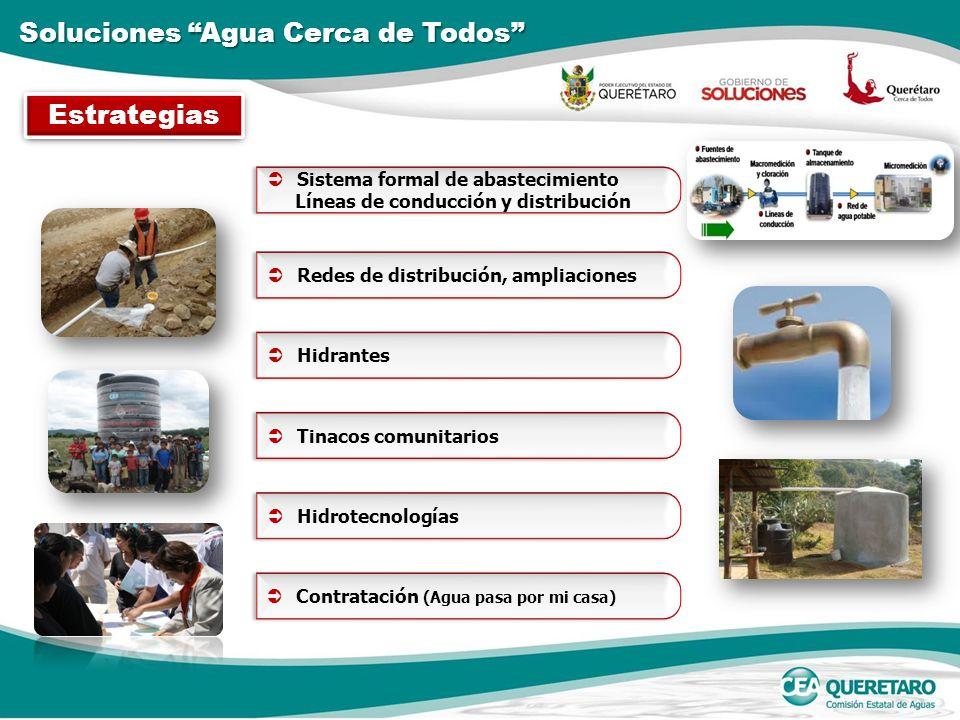 Soluciones Agua Cerca de Todos Estrategias Sistema formal de abastecimiento Líneas de conducción y distribución Redes de distribución, ampliaciones Hidrantes Hidrotecnologías Tinacos comunitarios Contratación (Agua pasa por mi casa)