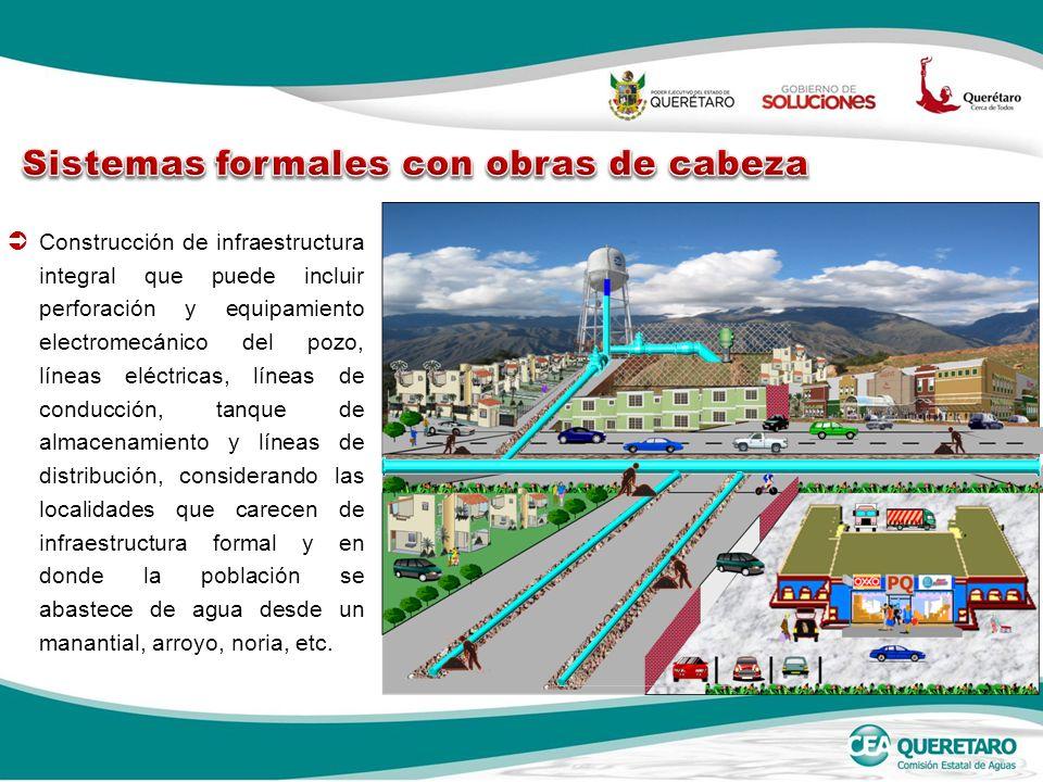Construcción de infraestructura integral que puede incluir perforación y equipamiento electromecánico del pozo, líneas eléctricas, líneas de conducció
