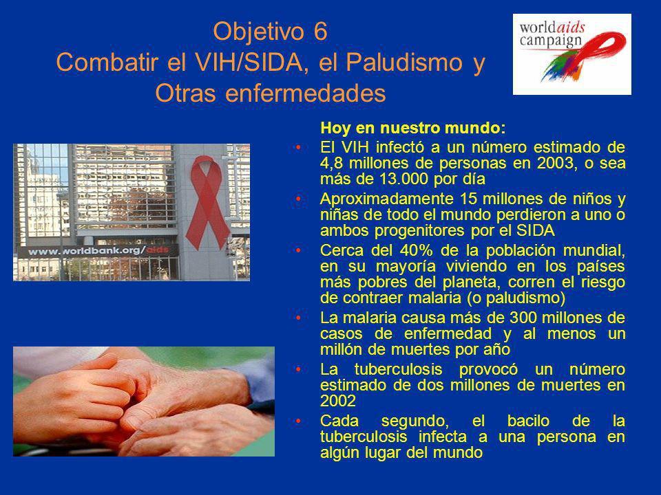 Objetivo 6 Combatir el VIH/SIDA, el Paludismo y Otras enfermedades Hoy en nuestro mundo: El VIH infectó a un número estimado de 4,8 millones de person