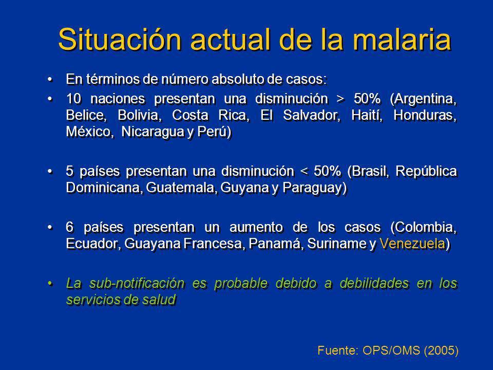 Situación actual de la malaria Situación actual de la malaria En términos de número absoluto de casos: 10 naciones presentan una disminución > 50% (Ar