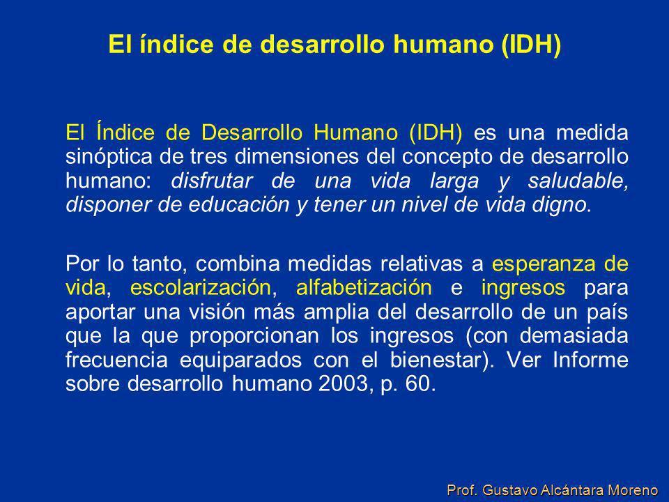El índice de desarrollo humano (IDH) El Índice de Desarrollo Humano (IDH) es una medida sinóptica de tres dimensiones del concepto de desarrollo human