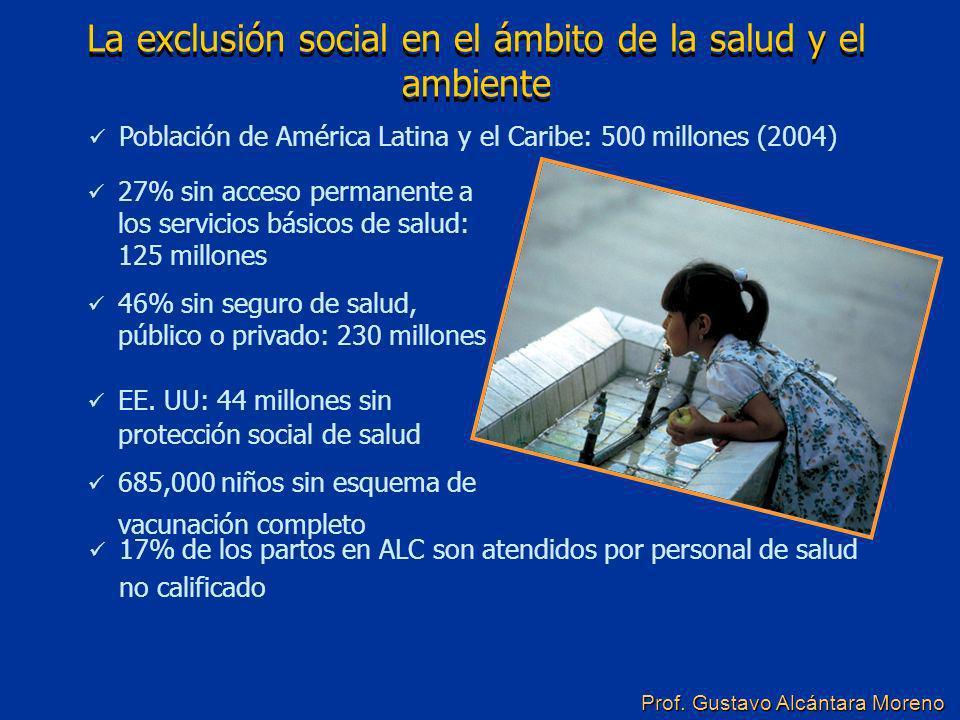 27% sin acceso permanente a los servicios básicos de salud: 125 millones 46% sin seguro de salud, público o privado: 230 millones EE. UU: 44 millones
