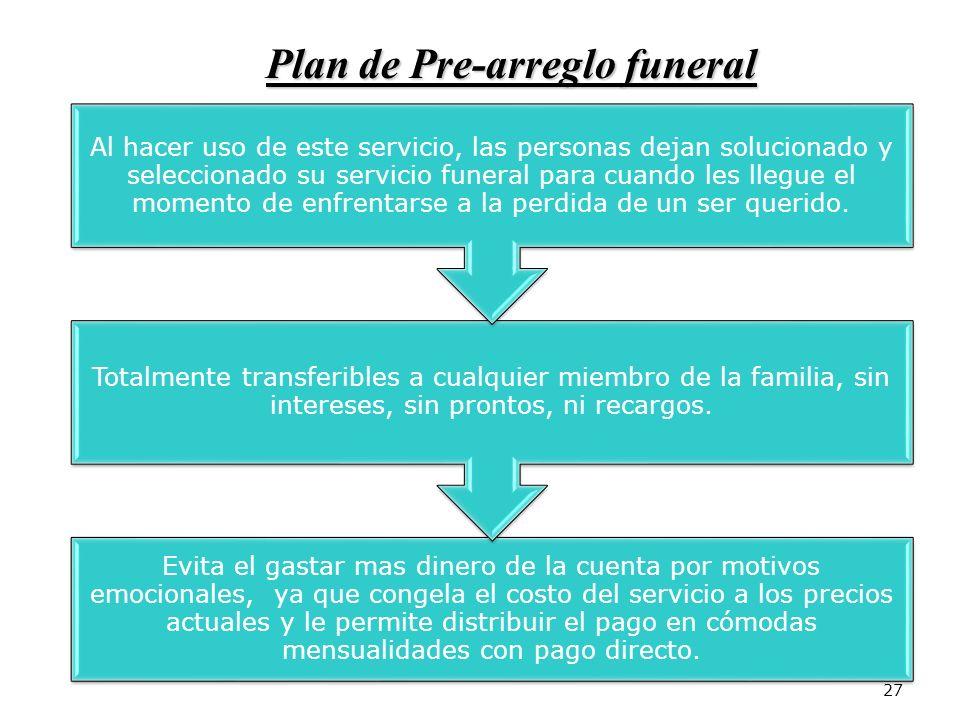 27 Plan de Pre-arreglo funeral Evita el gastar mas dinero de la cuenta por motivos emocionales, ya que congela el costo del servicio a los precios act