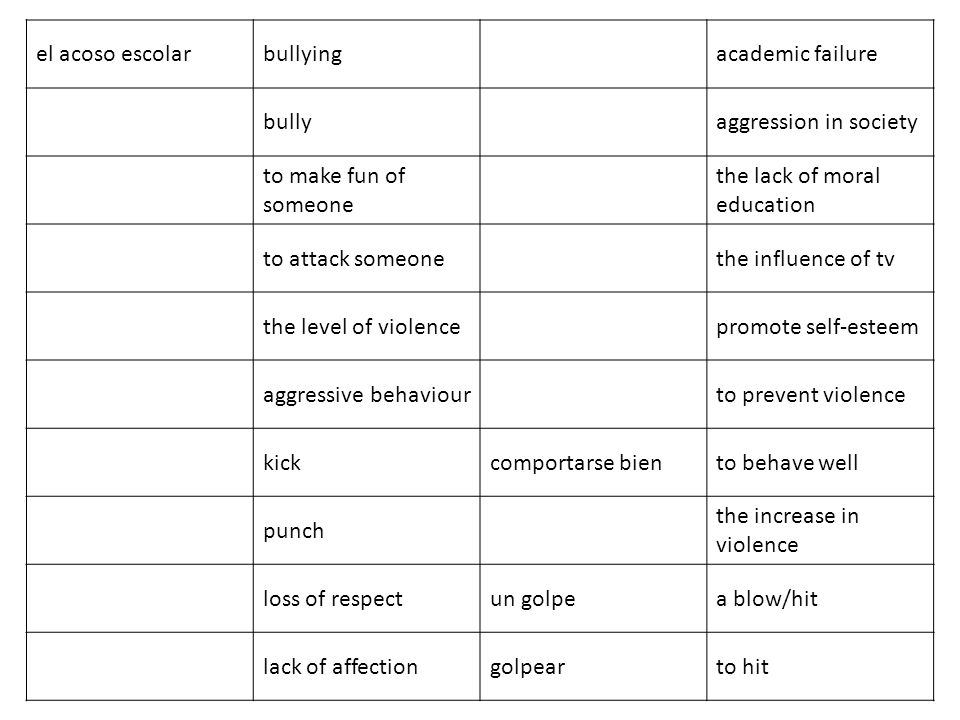 los deberes Fill in the vocab sheet below with words from the lesson and learn Do the 2011 La violencia en las aulas question (see below) – written as 200 -220 words but be prepared to discuss briefly at the start of next weeks lesson