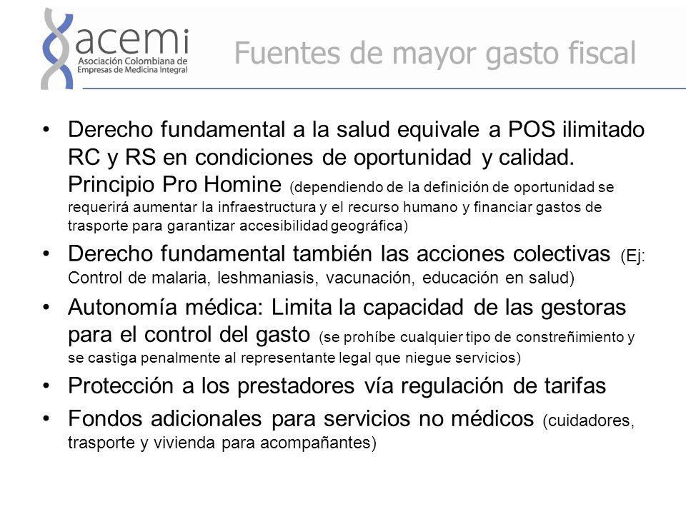 Fuentes de mayor gasto fiscal Derecho fundamental a la salud equivale a POS ilimitado RC y RS en condiciones de oportunidad y calidad.