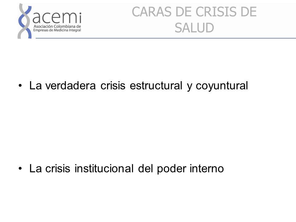CARAS DE CRISIS DE SALUD La verdadera crisis estructural y coyuntural La crisis institucional del poder interno