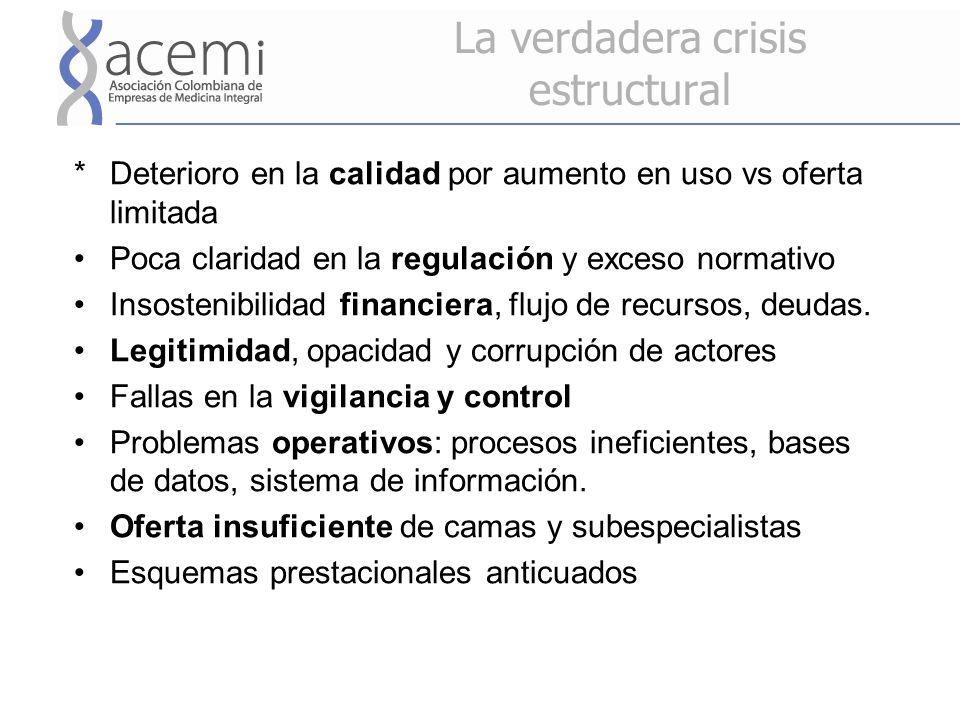 La verdadera crisis estructural *Deterioro en la calidad por aumento en uso vs oferta limitada Poca claridad en la regulación y exceso normativo Insostenibilidad financiera, flujo de recursos, deudas.