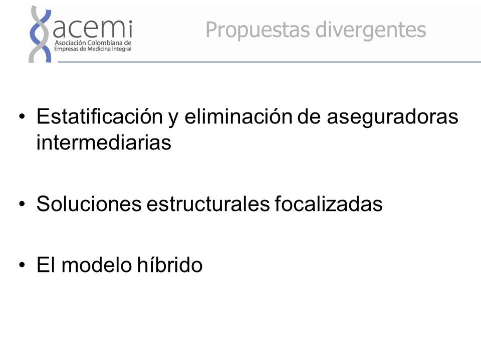 Propuestas divergentes Estatificación y eliminación de aseguradoras intermediarias Soluciones estructurales focalizadas El modelo híbrido