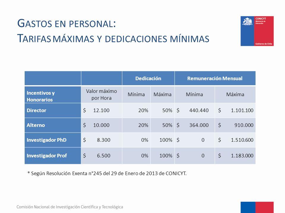 G ASTOS EN PERSONAL : T ARIFAS MÁXIMAS Y DEDICACIONES MÍNIMAS DedicaciónRemuneración Mensual Incentivos y Honorarios Valor máximo por Hora MínimaMáximaMínimaMáxima Director$ 12.10020%50%$ 440.440 $ 1.101.100 Alterno$ 10.00020%50%$ 364.000 $ 910.000 Investigador PhD$ 8.3000%100%$ 0 $ 1.510.600 Investigador Prof$ 6.5000%100%$ 0 $ 1.183.000 * Según Resolución Exenta n°245 del 29 de Enero de 2013 de CONICYT.