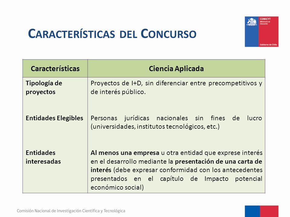 CaracterísticasCiencia Aplicada Tipología de proyectos Entidades Elegibles Entidades interesadas Proyectos de I+D, sin diferenciar entre precompetitivos y de interés público.