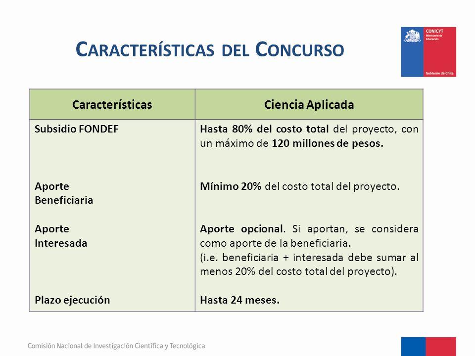 CaracterísticasCiencia Aplicada Requisito de postulación Condición de entrada principal del proyecto Resultado esperado Participación internacional Proyecto presentado en formularios del concurso.