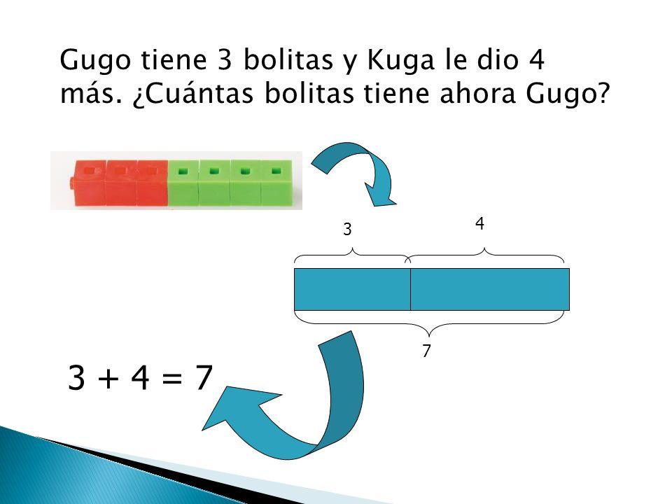 Gugo tiene 3 bolitas y Kuga le dio 4 más. ¿Cuántas bolitas tiene ahora Gugo? 4 3 7 3 + 4 = 7