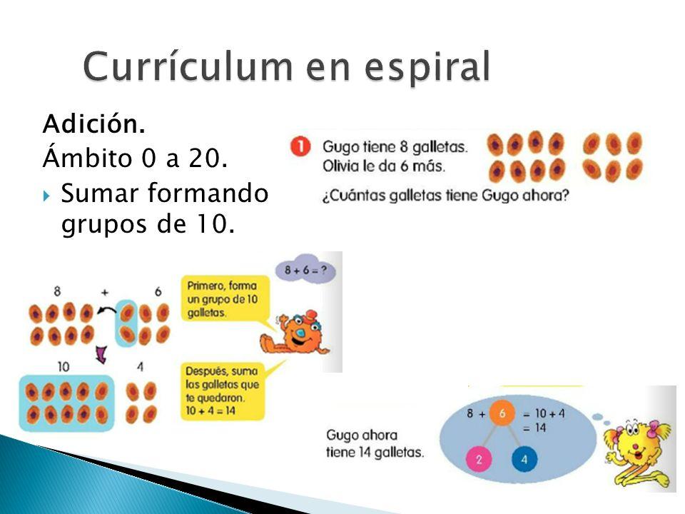 Currículum en espiral Adición. Ámbito 0 a 20. Sumar formando grupos de 10.