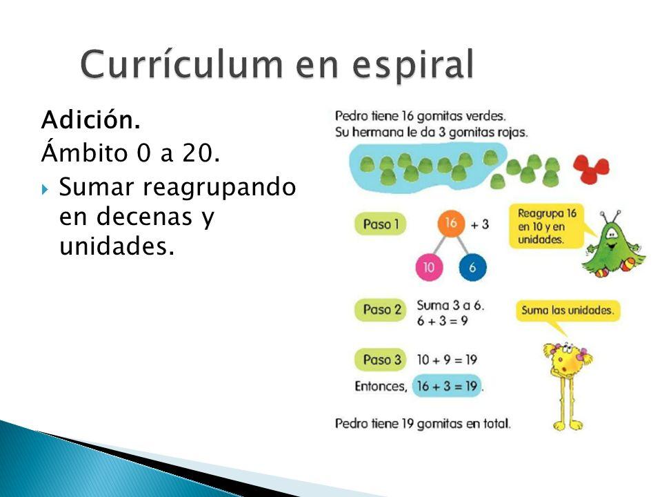 Currículum en espiral Adición. Ámbito 0 a 20. Sumar reagrupando en decenas y unidades.