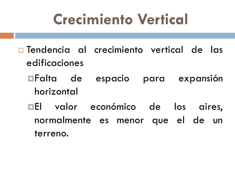 Crecimiento Vertical Tendencia al crecimiento vertical de las edificaciones Falta de espacio para expansión horizontal El valor económico de los aires