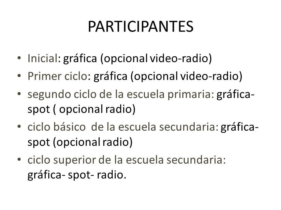 PARTICIPANTES Inicial: gráfica (opcional video-radio) Primer ciclo: gráfica (opcional video-radio) segundo ciclo de la escuela primaria: gráfica- spot ( opcional radio) ciclo básico de la escuela secundaria: gráfica- spot (opcional radio) ciclo superior de la escuela secundaria: gráfica- spot- radio.