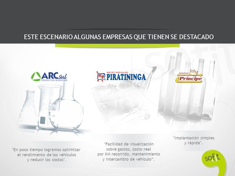 ESTE ESCENARIO ALGUNAS EMPRESAS QUE TIENEN SE DESTACADO Implantación simples y rápida.