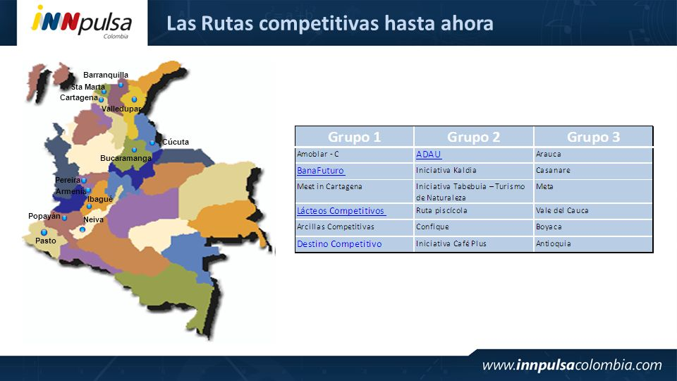 Las Rutas competitivas hasta ahora Cúcuta Bucaramanga Pasto Popayán Neiva Ibagué Armenia Pereira Cartagena Sta Marta Barranquilla Valledupar