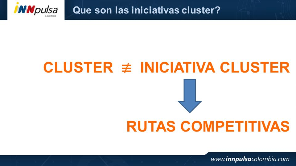 Que son las iniciativas cluster? CLUSTER INICIATIVA CLUSTER RUTAS COMPETITIVAS