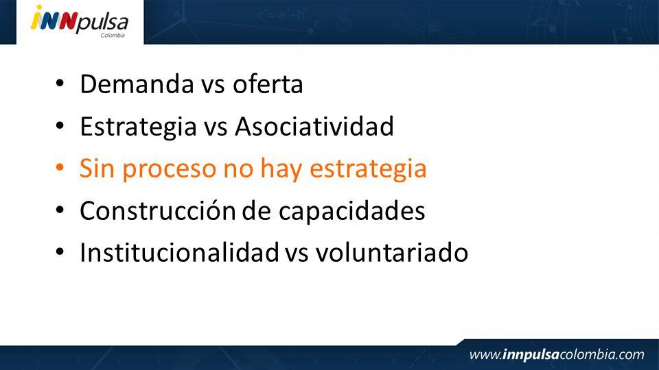 Demanda vs oferta Estrategia vs Asociatividad Sin proceso no hay estrategia Construcción de capacidades Institucionalidad vs voluntariado