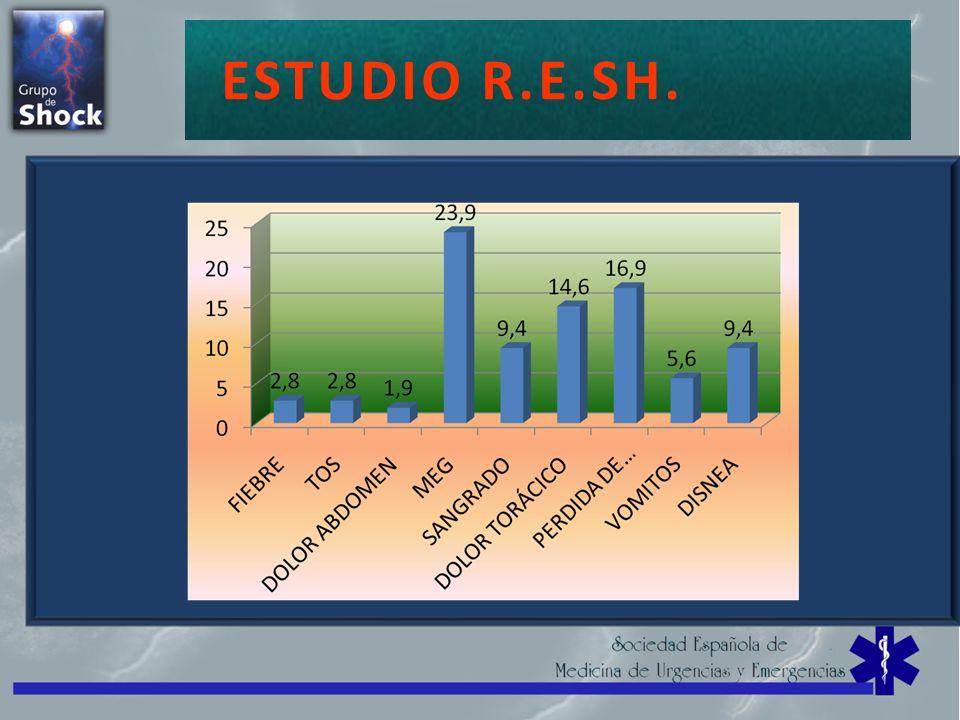 ESTUDIO R.E.SH.