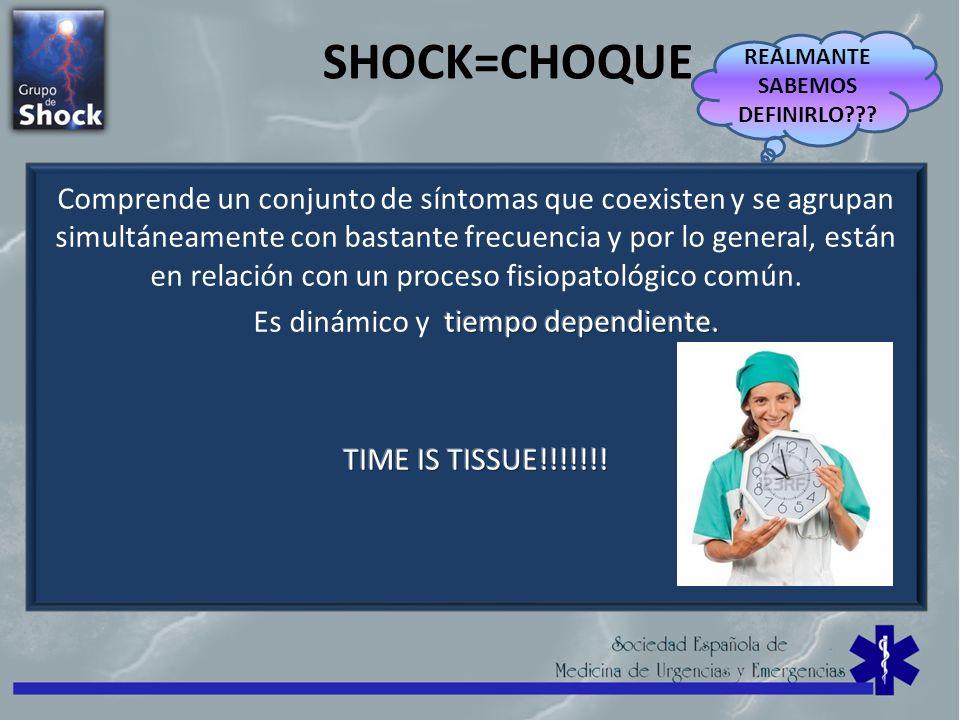 SHOCK=CHOQUE El paciente en estado de shock es uno de los mayores desafíos de los médicos de urgencias por: 1)La ausencia de signos y síntomas claros y específicos 2)El carácter dinámico de la situación 3)La simultaneidad de distintos tipos de shock en el mismo paciente 4) Es TIEMPO DEPENDIENTE