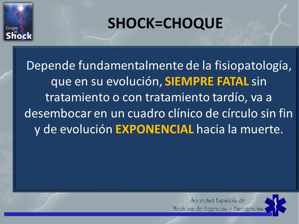 SHOCK=CHOQUE CARDIOGÉNICO Origen cardiaco: SCACEST HIPOVOLÉMICO Diarrea, vómitos, hemorragia, tercer espacio DISTRIBUTIVO Séptico, anafiláctico, neurogénico, I adrenal, OJO!!.