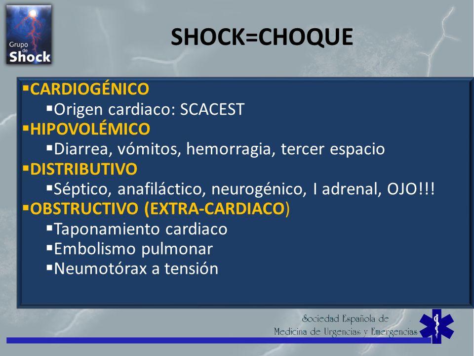SHOCK=CHOQUE CARDIOGÉNICO Origen cardiaco: SCACEST HIPOVOLÉMICO Diarrea, vómitos, hemorragia, tercer espacio DISTRIBUTIVO Séptico, anafiláctico, neuro