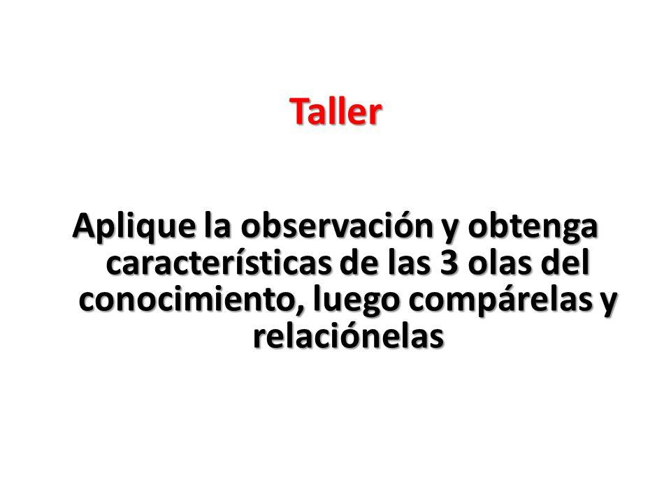 Taller Aplique la observación y obtenga características de las 3 olas del conocimiento, luego compárelas y relaciónelas