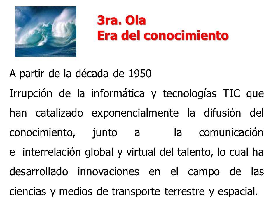 3ra. Ola Era del conocimiento A partir de la década de 1950 Irrupción de la informática y tecnologías TIC que han catalizado exponencialmente la difus