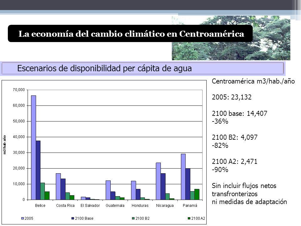 La economía del cambio climático en Centroamérica Escenarios de disponibilidad per cápita de agua Centroamérica m3/hab./año 2005: 23,132 2100 base: 14