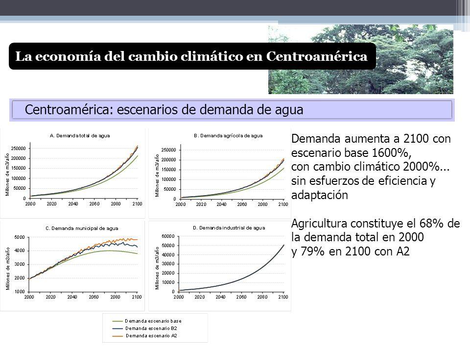 Centroamérica: escenarios de demanda de agua Demanda aumenta a 2100 con escenario base 1600%, con cambio climático 2000%... sin esfuerzos de eficienci