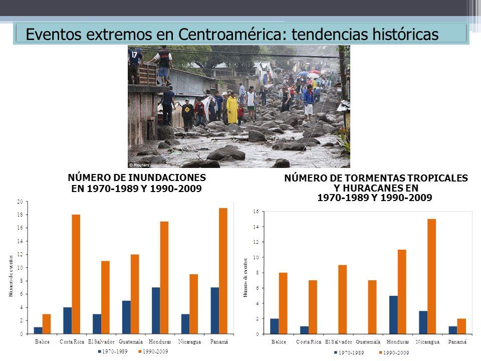 NÚMERO DE TORMENTAS TROPICALES Y HURACANES EN 1970-1989 Y 1990-2009 Eventos extremos en Centroamérica: tendencias históricas NÚMERO DE INUNDACIONES EN
