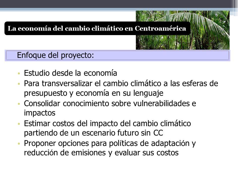 Centroamérica: Arco de regiones propensas a la sequía Fuente: Ramírez, P. 2007. CATIE