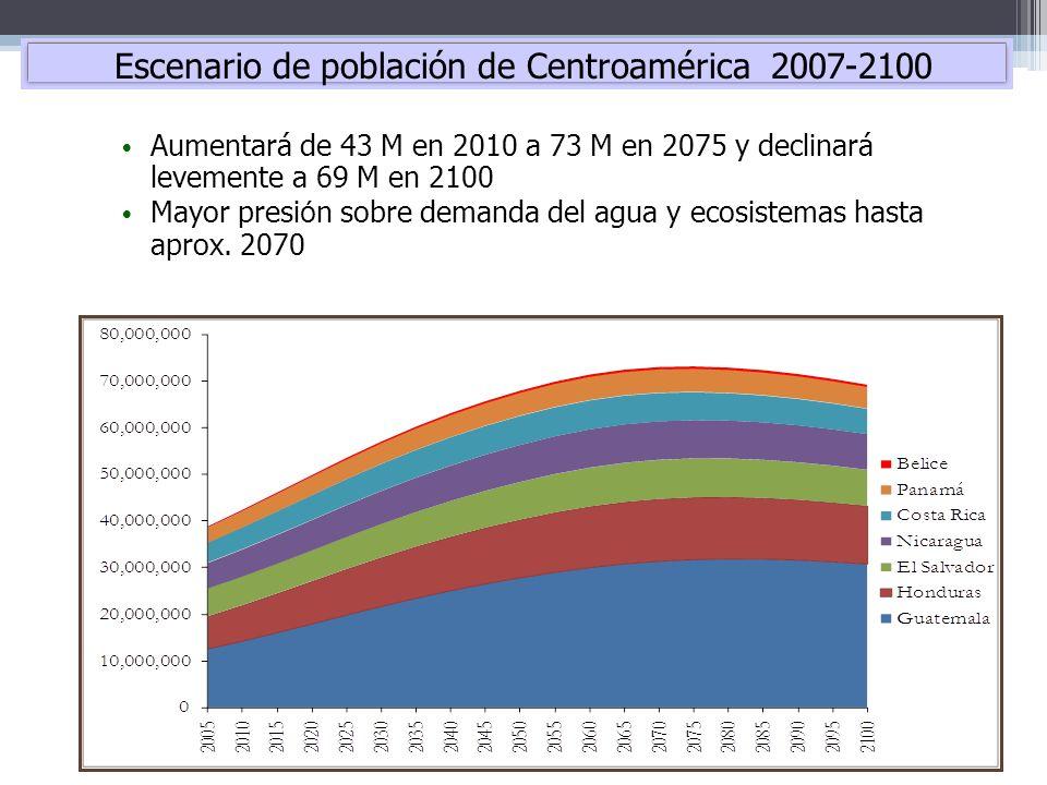 Aumentará de 43 M en 2010 a 73 M en 2075 y declinará levemente a 69 M en 2100 Mayor presi ó n sobre demanda del agua y ecosistemas hasta aprox. 2070 E