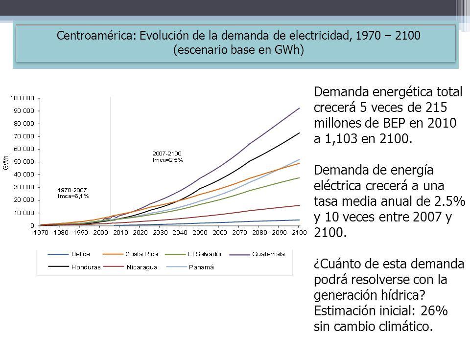Centroamérica: Evolución de la demanda de electricidad, 1970 – 2100 (escenario base en GWh) Demanda energética total crecerá 5 veces de 215 millones d