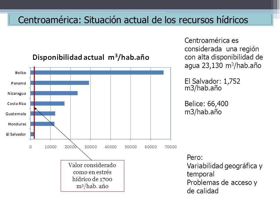 Valor considerado como en estrés hídrico de 1700 m 3 /hab. año Centroamérica es considerada una región con alta disponibilidad de agua 23,130 m 3 /hab
