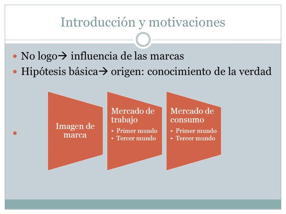 Introducción y motivaciones No logo influencia de las marcas Hipótesis básica origen: conocimiento de la verdad Imagen de marca Mercado de trabajo Pri
