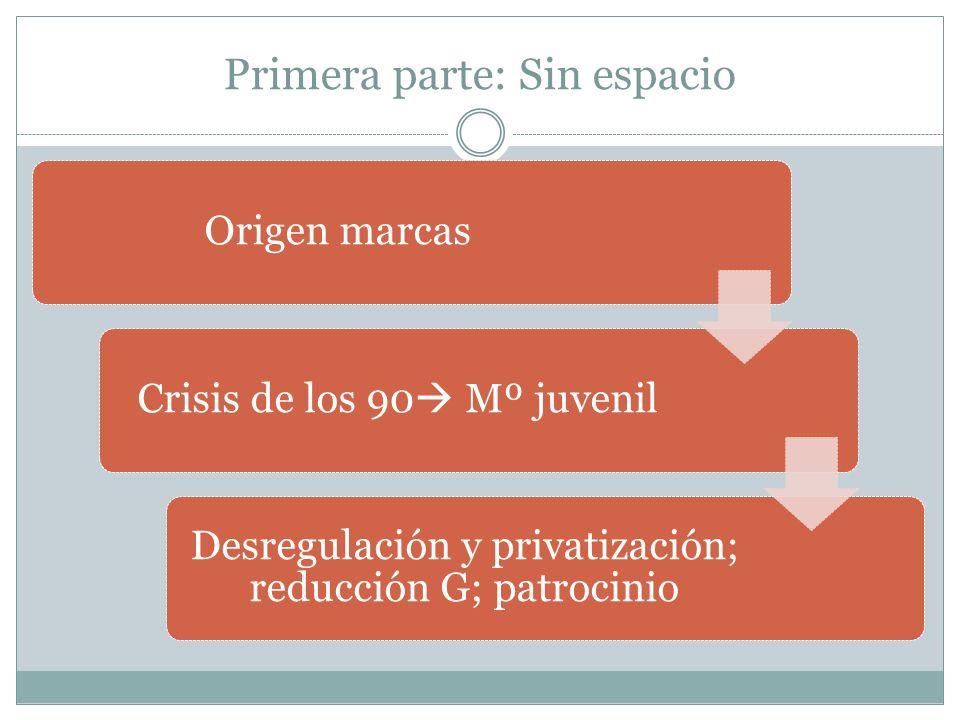 Primera parte: Sin espacio Origen marcasCrisis de los 90 Mº juvenil Desregulación y privatización; reducción G; patrocinio