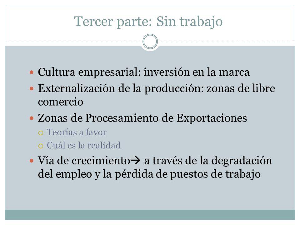 Tercer parte: Sin trabajo Cultura empresarial: inversión en la marca Externalización de la producción: zonas de libre comercio Zonas de Procesamiento