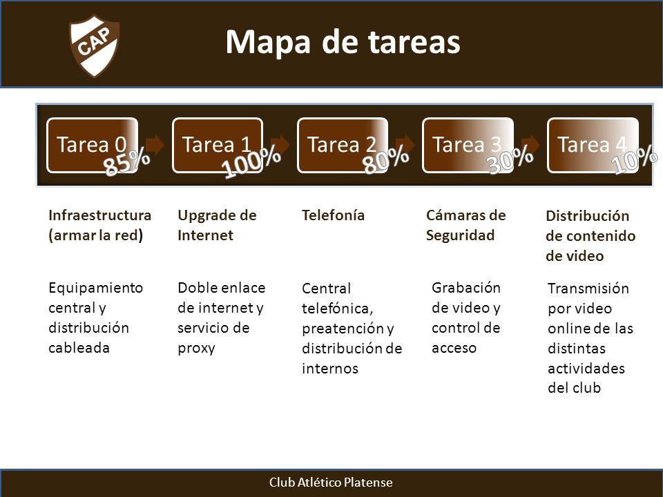 Tarea 0Tarea 1Tarea 2Tarea 3Tarea 4 Infraestructura (armar la red) Upgrade de Internet Telefonía Cámaras de Seguridad Distribución de contenido de vid