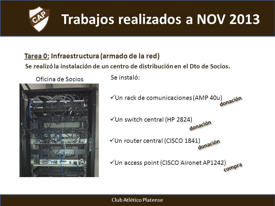 Trabajos realizados a NOV 2013 Tarea 0: Infraestructura (armado de la red) Se realizó la instalación de un centro de distribución en el Dto de Socios.