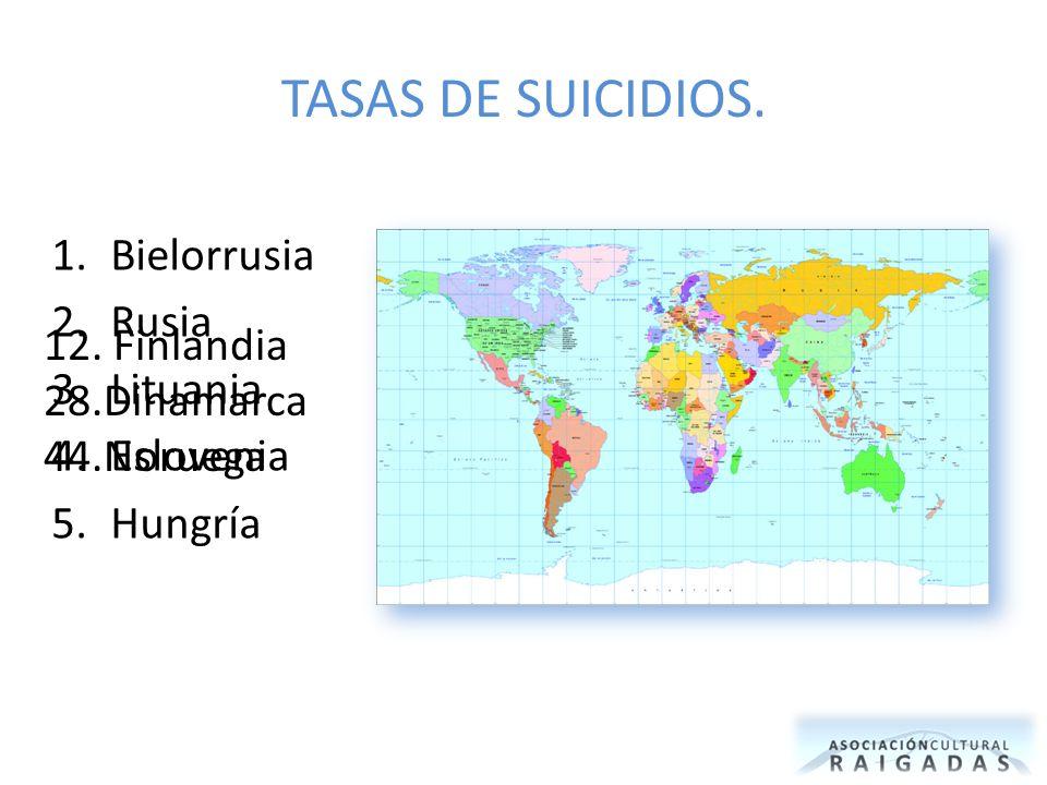 TASAS DE SUICIDIOS. 1.Bielorrusia 2.Rusia 3.Lituania 4.Eslovenia 5.Hungría 12. Finlandia 28.Dinamarca 44.Noruega