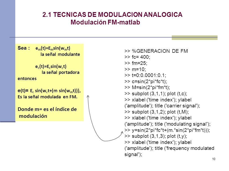 10 2.1 TECNICAS DE MODULACION ANALOGICA Modulación FM-matlab Sea : e m (t)=E m sin(w m t) la señal modulante e c (t)=E c sin(w c t) la señal portadora