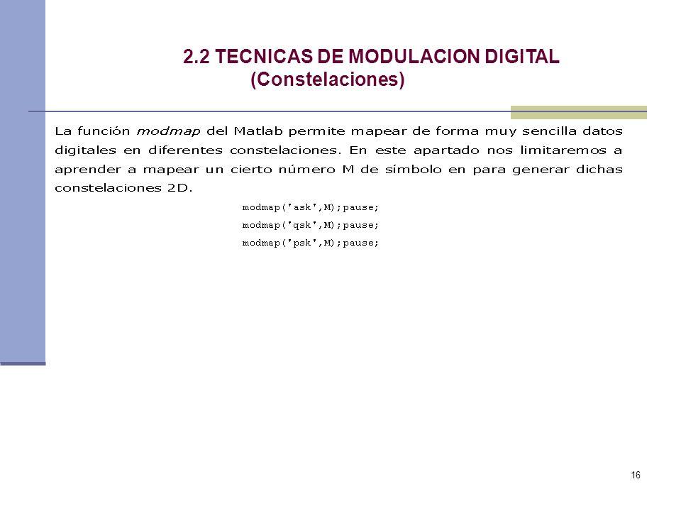 16 2.2 TECNICAS DE MODULACION DIGITAL (Constelaciones)